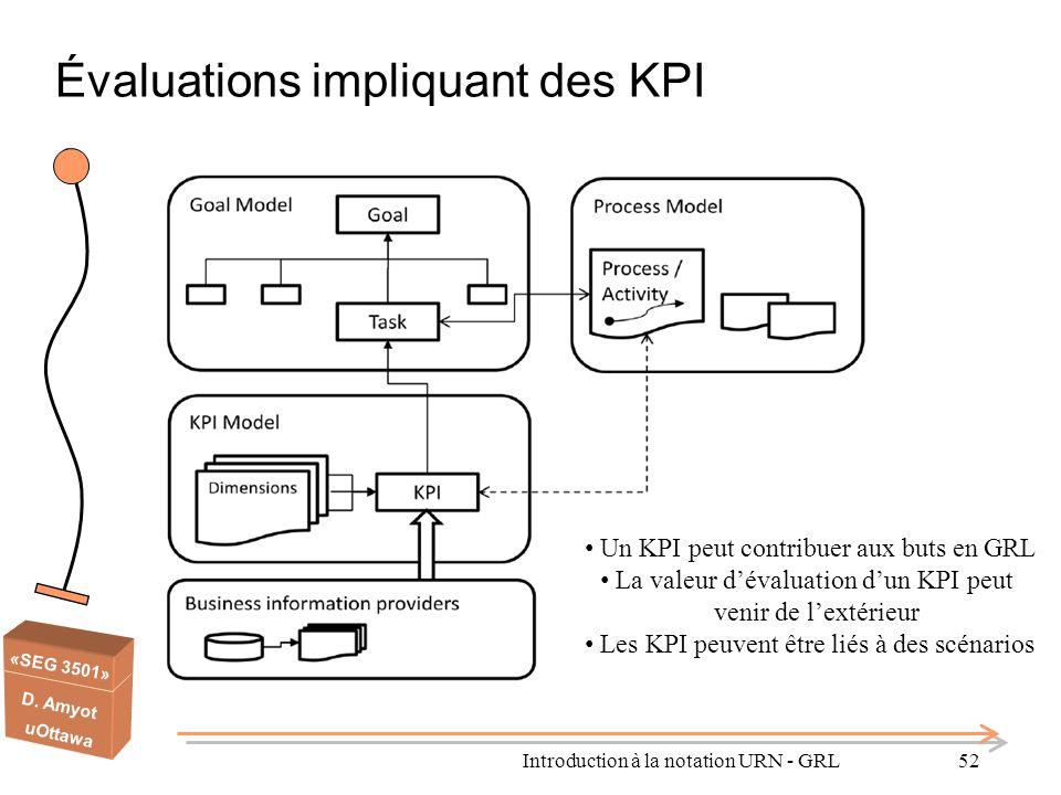«SEG 3501» D. Amyot uOttawa Évaluations impliquant des KPI Un KPI peut contribuer aux buts en GRL La valeur d'évaluation d'un KPI peut venir de l'exté