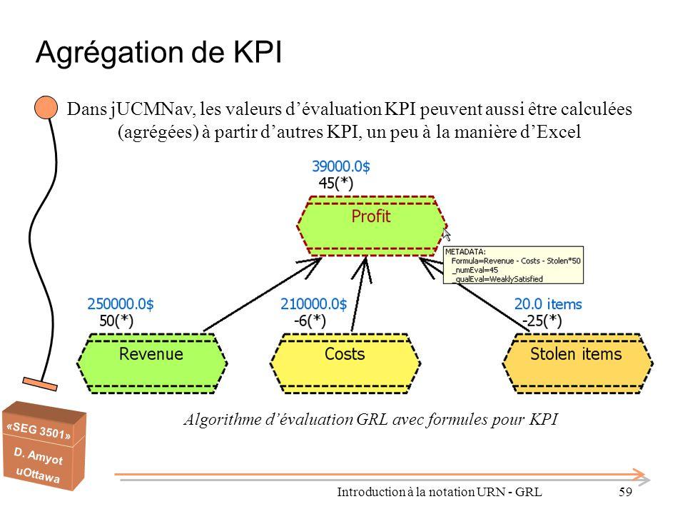 «SEG 3501» D. Amyot uOttawa Agrégation de KPI Algorithme d'évaluation GRL avec formules pour KPI Dans jUCMNav, les valeurs d'évaluation KPI peuvent au