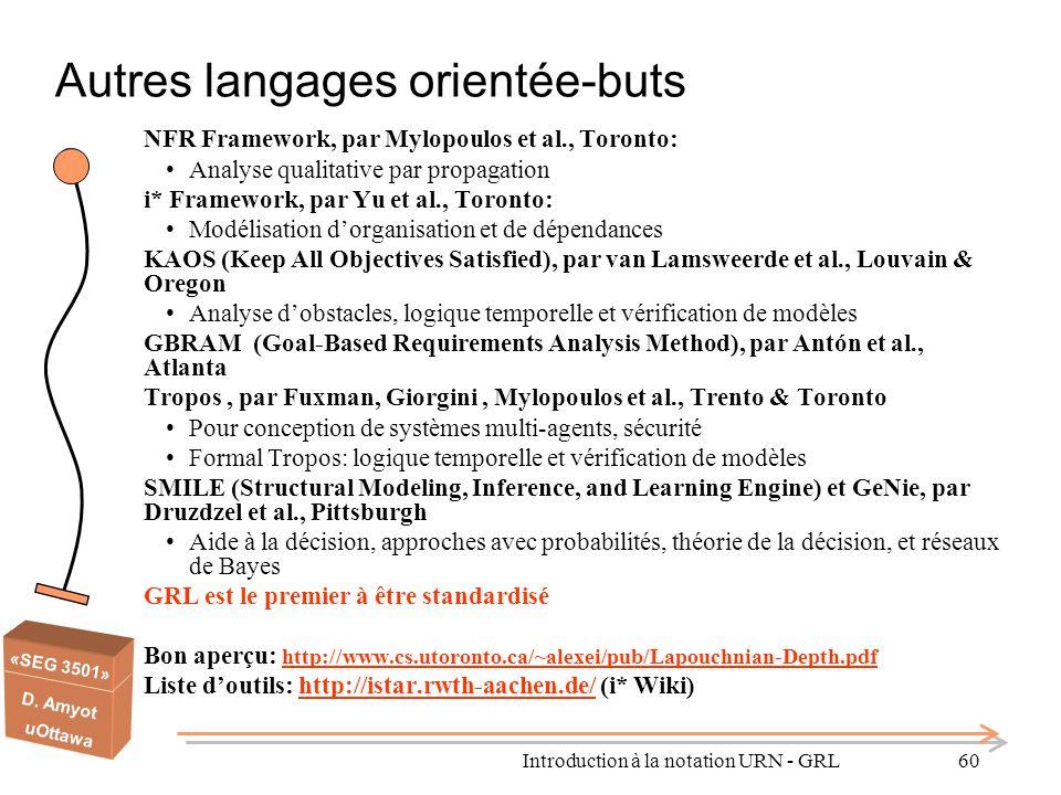 «SEG 3501» D. Amyot uOttawa Autres langages orientée-buts NFR Framework, par Mylopoulos et al., Toronto: Analyse qualitative par propagation i* Framew