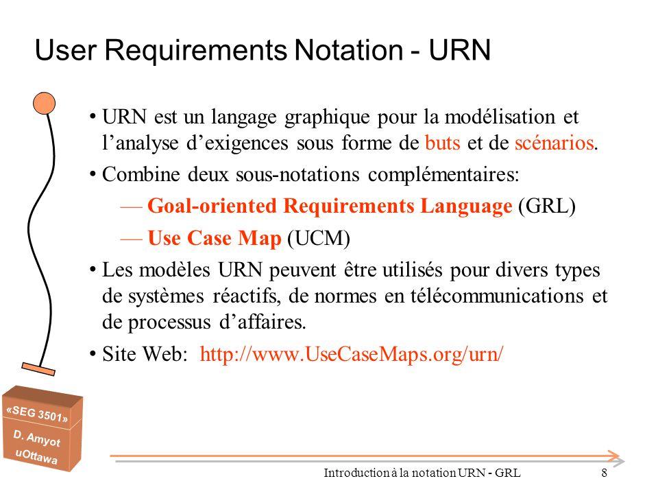 «SEG 3501» D. Amyot uOttawa User Requirements Notation - URN URN est un langage graphique pour la modélisation et l'analyse d'exigences sous forme de