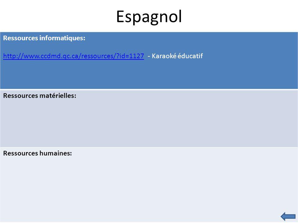 Espagnol Ressources informatiques: http://www.ccdmd.qc.ca/ressources/ id=1127http://www.ccdmd.qc.ca/ressources/ id=1127 - Karaoké éducatif Ressources matérielles: Ressources humaines: