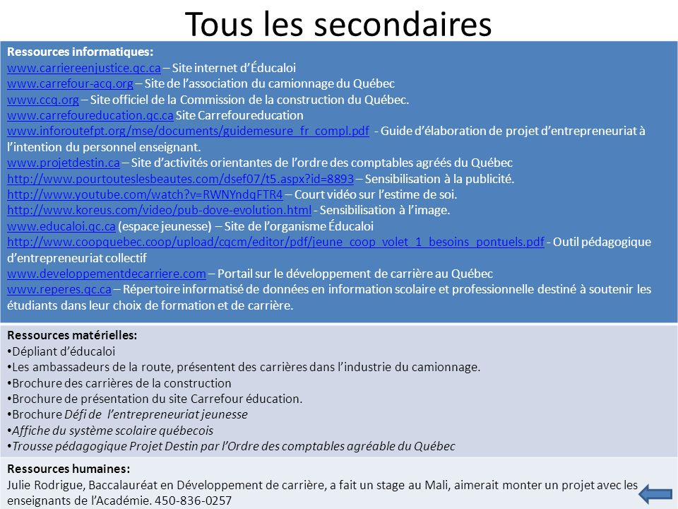 Tous les secondaires Ressources informatiques: www.carriereenjustice.qc.cawww.carriereenjustice.qc.ca – Site internet d'Éducaloi www.carrefour-acq.org