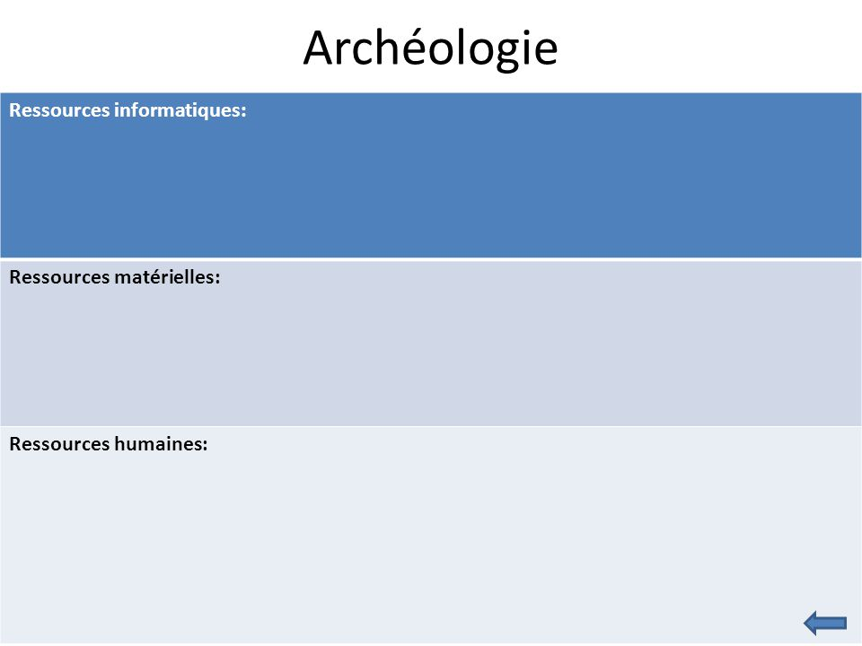 Archéologie Ressources informatiques: Ressources matérielles: Ressources humaines:
