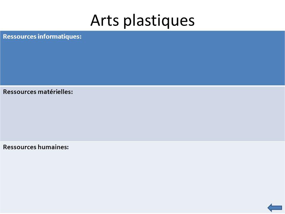 Arts plastiques Ressources informatiques: Ressources matérielles: Ressources humaines: