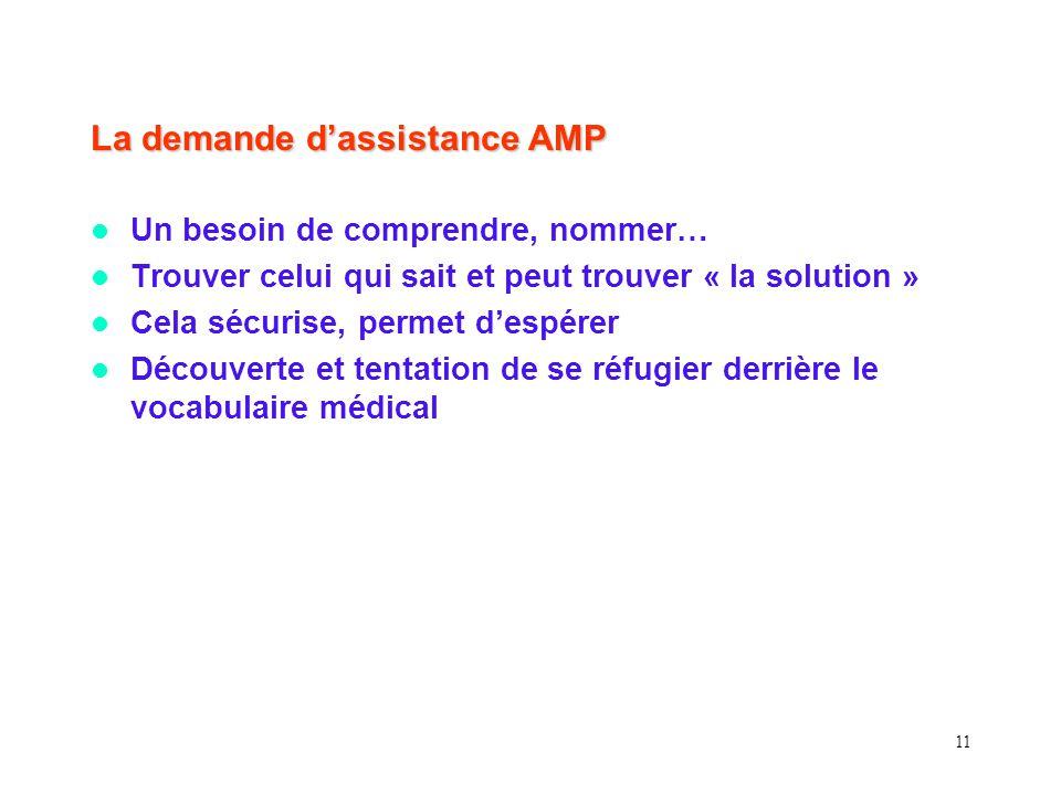 11 La demande d'assistance AMP Un besoin de comprendre, nommer… Trouver celui qui sait et peut trouver « la solution » Cela sécurise, permet d'espérer Découverte et tentation de se réfugier derrière le vocabulaire médical