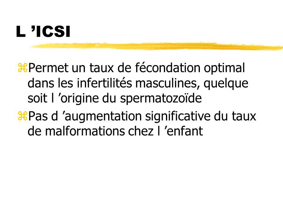 L 'ICSI zPermet un taux de fécondation optimal dans les infertilités masculines, quelque soit l 'origine du spermatozoïde zPas d 'augmentation signifi