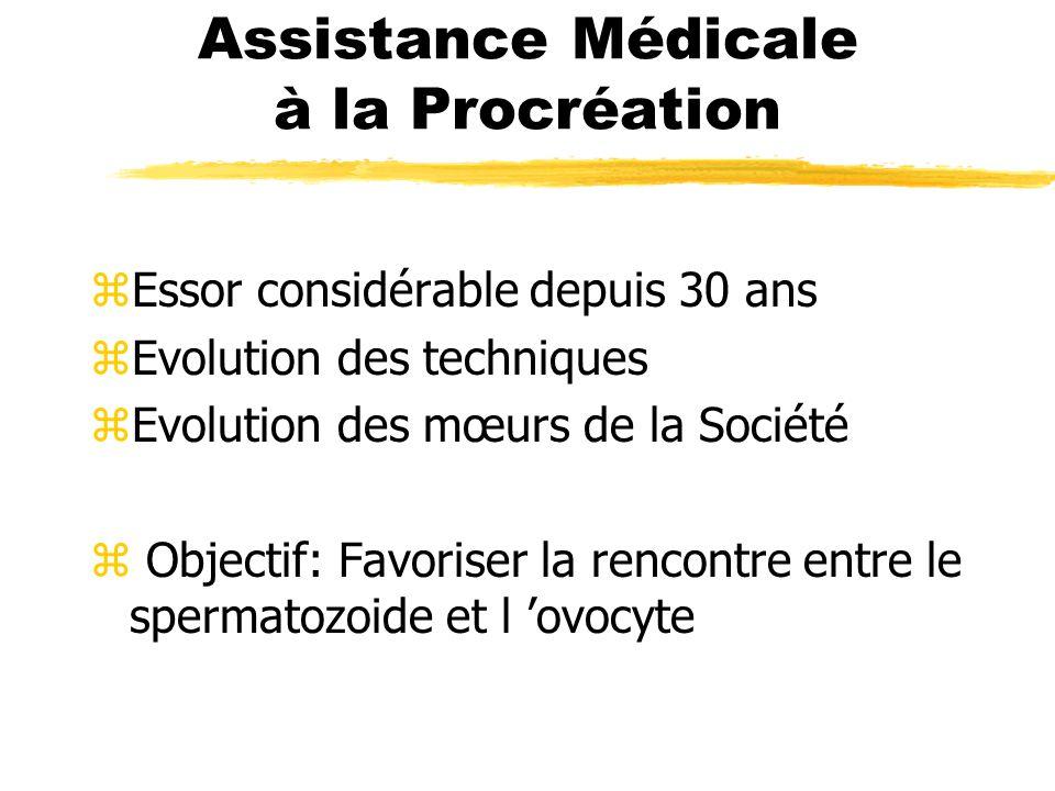 Assistance Médicale à la Procréation zEssor considérable depuis 30 ans zEvolution des techniques zEvolution des mœurs de la Société z Objectif: Favori