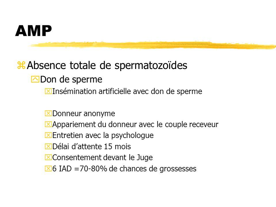 AMP zAbsence totale de spermatozoïdes yDon de sperme xInsémination artificielle avec don de sperme xDonneur anonyme xAppariement du donneur avec le co