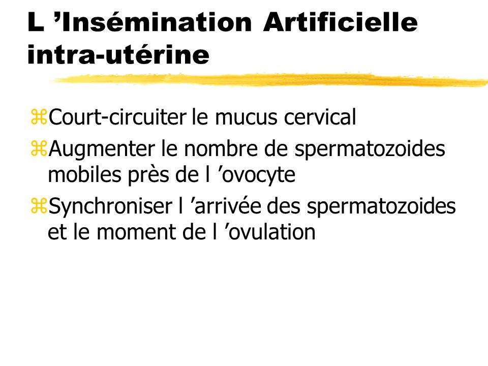 L 'Insémination Artificielle intra-utérine zCourt-circuiter le mucus cervical zAugmenter le nombre de spermatozoides mobiles près de l 'ovocyte zSynch