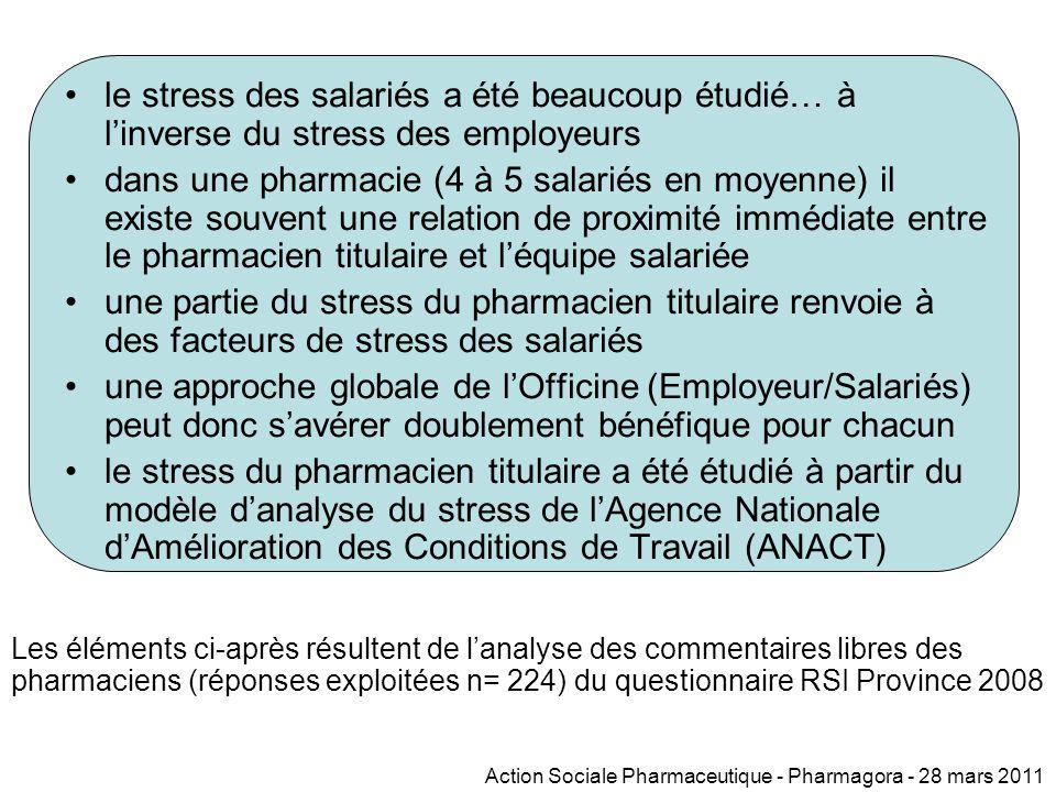 Prévenir le Stress professionnel du Pharmacien d'officine : Quels déterminants? Quelles pistes? Action Sociale Pharmaceutique - Pharmagora - 28 mars 2
