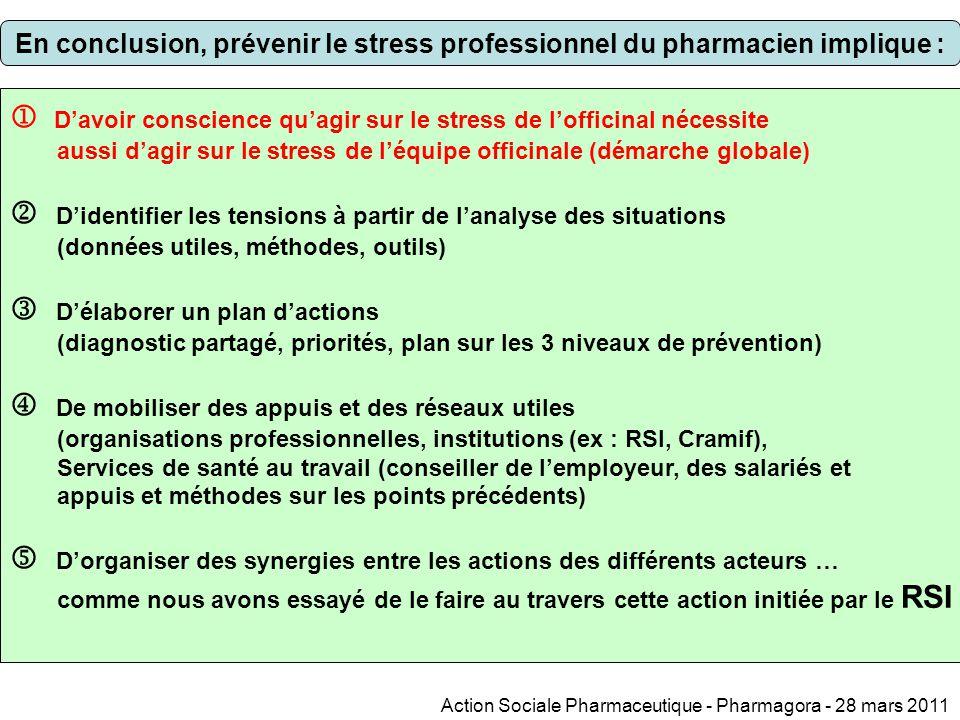 En conclusion, prévenir le stress professionnel du pharmacien implique :  D'avoir conscience qu'agir sur le stress de l'officinal nécessite aussi d'agir sur le stress de l'équipe officinale (démarche globale)  D'identifier les tensions à partir de l'analyse des situations (données utiles, méthodes, outils) D'élaborer un plan d'actions (diagnostic partagé, priorités, plan sur les 3 niveaux de prévention)  De mobiliser des appuis et des réseaux utiles (organisations professionnelles, institutions (ex : RSI, Cramif), Services de santé au travail (conseiller de l'employeur, des salariés et appuis et méthodes sur les points précédents) D'organiser des synergies entre les actions des différents acteurs … comme nous avons essayé de le faire au travers cette action initiée par le RSI Action Sociale Pharmaceutique - Pharmagora - 28 mars 2011