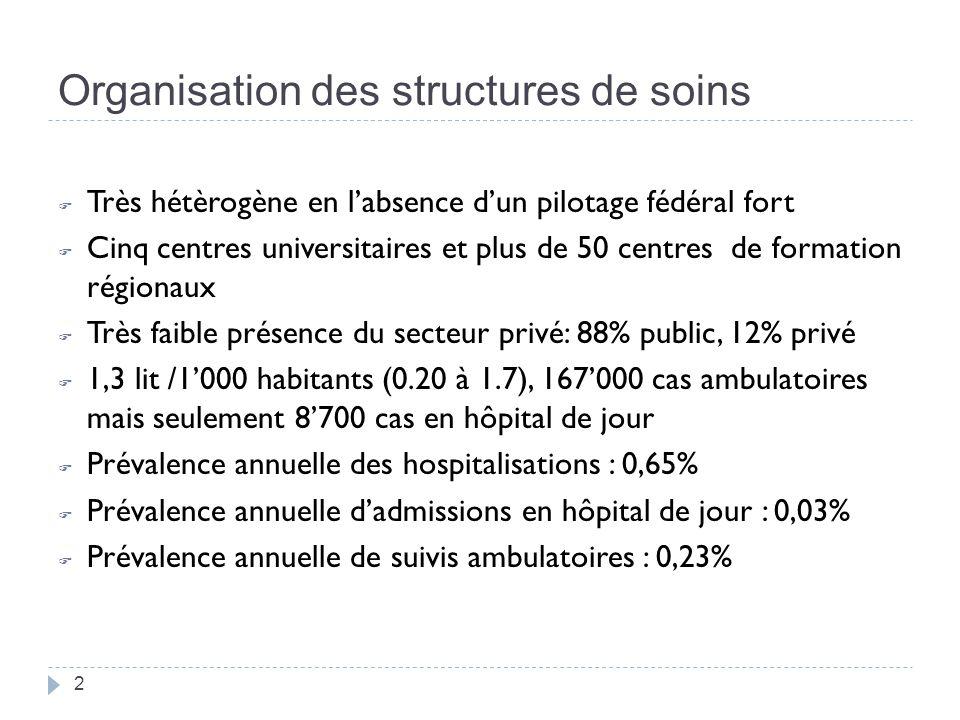 Organisation des structures de soins F Très hétèrogène en l'absence d'un pilotage fédéral fort F Cinq centres universitaires et plus de 50 centres de formation régionaux F Très faible présence du secteur privé: 88% public, 12% privé F 1,3 lit /1'000 habitants (0.20 à 1.7), 167'000 cas ambulatoires mais seulement 8'700 cas en hôpital de jour F Prévalence annuelle des hospitalisations : 0,65% F Prévalence annuelle d'admissions en hôpital de jour : 0,03% F Prévalence annuelle de suivis ambulatoires : 0,23% 2