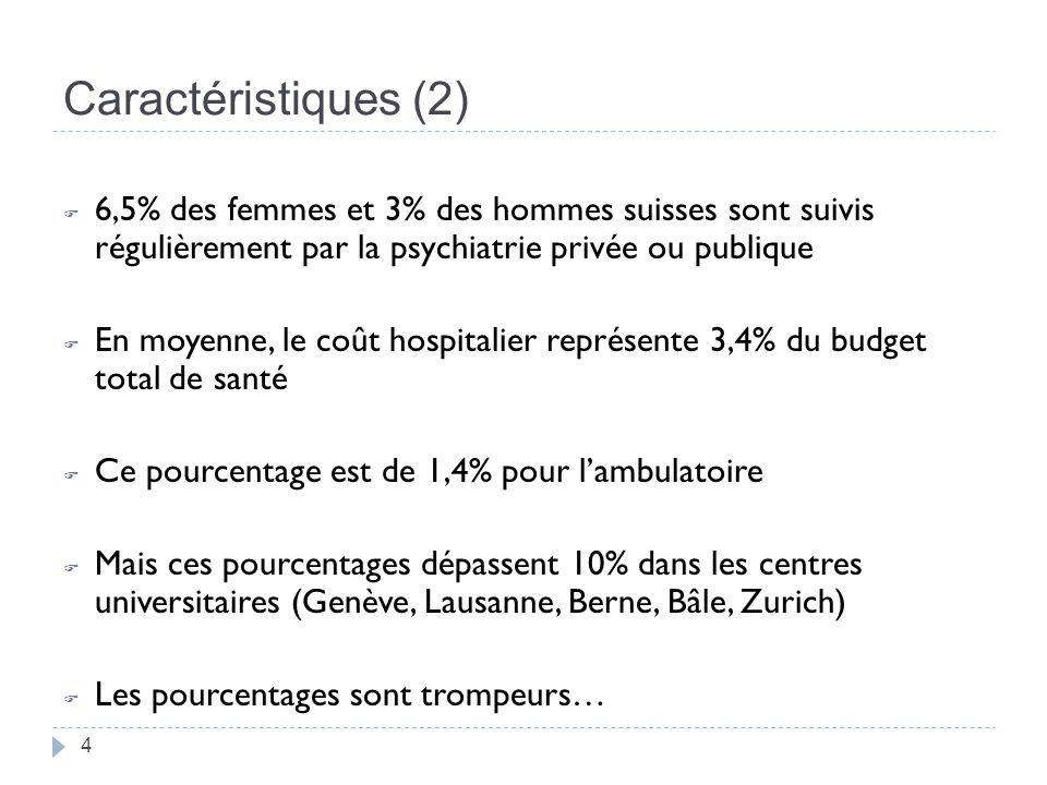 Caractéristiques (2) F 6,5% des femmes et 3% des hommes suisses sont suivis régulièrement par la psychiatrie privée ou publique F En moyenne, le coût hospitalier représente 3,4% du budget total de santé F Ce pourcentage est de 1,4% pour l'ambulatoire F Mais ces pourcentages dépassent 10% dans les centres universitaires (Genève, Lausanne, Berne, Bâle, Zurich) F Les pourcentages sont trompeurs… 4