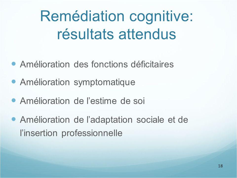 18 Remédiation cognitive: résultats attendus Amélioration des fonctions déficitaires Amélioration symptomatique Amélioration de l'estime de soi Amélio