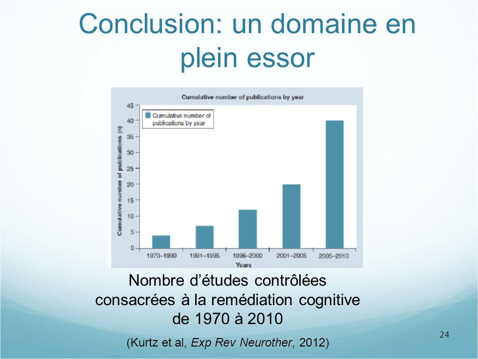 24 Conclusion: un domaine en plein essor Nombre d'études contrôlées consacrées à la remédiation cognitive de 1970 à 2010 (Kurtz et al, Exp Rev Neuroth