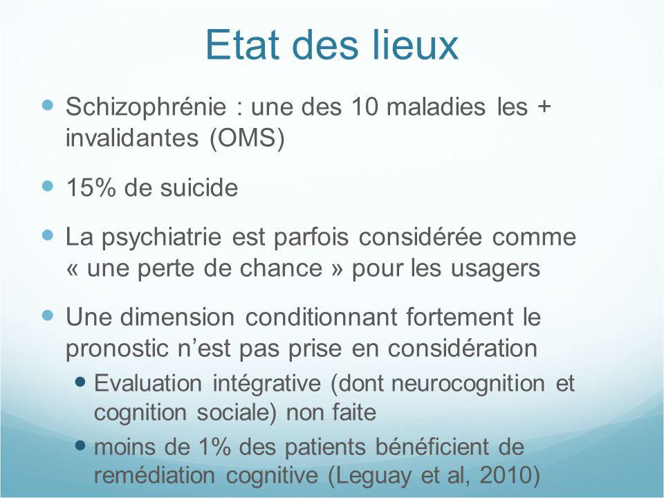 Schizophrénie : une des 10 maladies les + invalidantes (OMS) 15% de suicide La psychiatrie est parfois considérée comme « une perte de chance » pour l