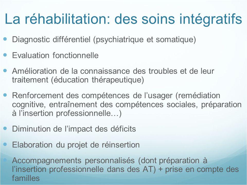 La réhabilitation: des soins intégratifs Diagnostic différentiel (psychiatrique et somatique) Evaluation fonctionnelle Amélioration de la connaissance