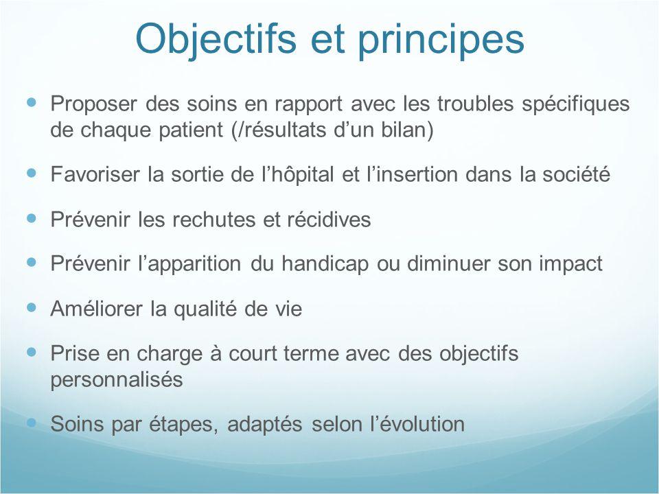 Objectifs et principes Proposer des soins en rapport avec les troubles spécifiques de chaque patient (/résultats d'un bilan) Favoriser la sortie de l'