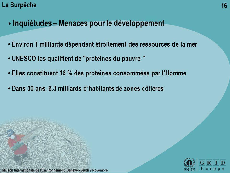16 ‣ Inquiétudes – Menaces pour le développement Environ 1 milliards dépendent étroitement des ressources de la mer UNESCO les qualifient de