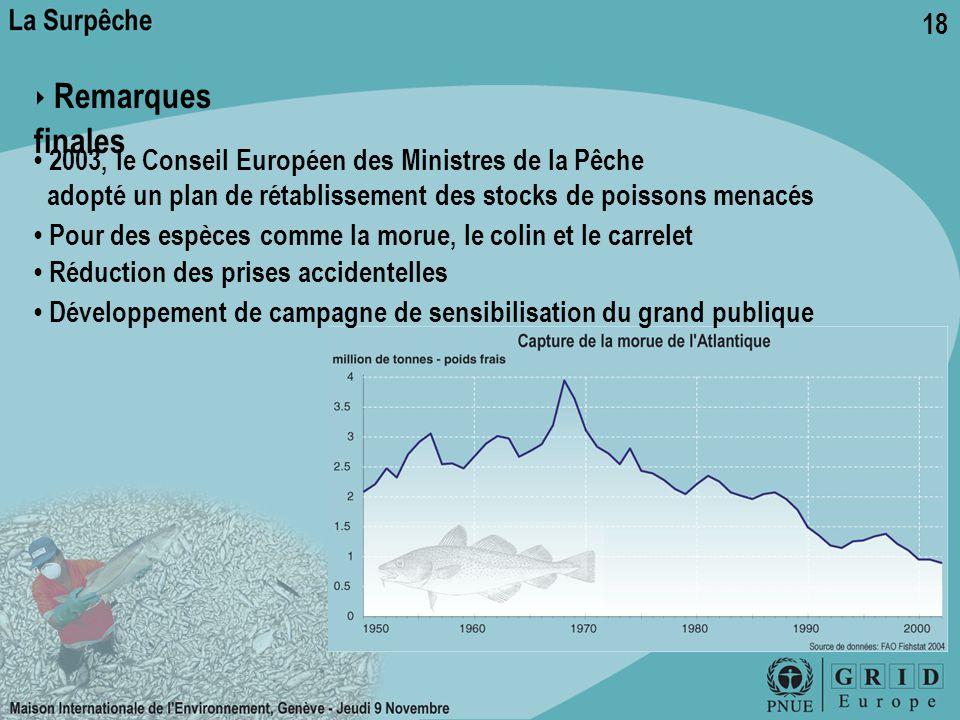 18 ‣ Remarques finales 2003, le Conseil Européen des Ministres de la Pêche adopté un plan de rétablissement des stocks de poissons menacés Pour des es