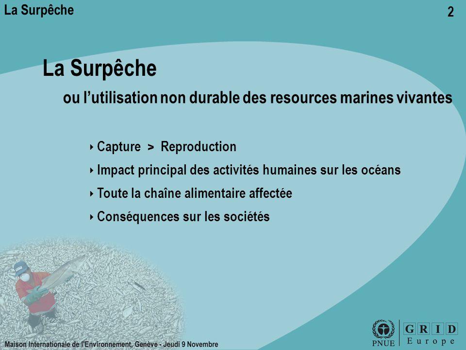2 ou l'utilisation non durable des resources marines vivantes La Surpêche ‣ Capture > Reproduction ‣ Impact principal des activités humaines sur les o