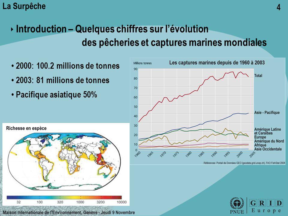 4 ‣ Introduction – Quelques chiffres sur l'évolution des pêcheries et captures marines mondiales 2000: 100.2 millions de tonnes 2003: 81 millions de t