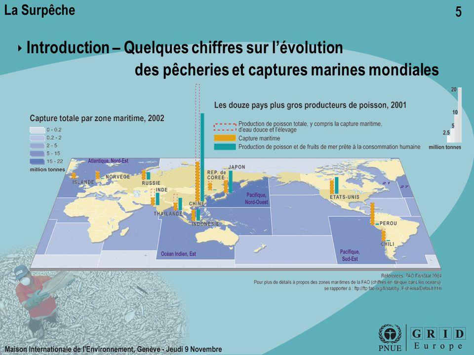 5 ‣ Introduction – Quelques chiffres sur l'évolution des pêcheries et captures marines mondiales
