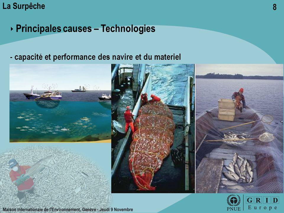 8 ‣ Principales causes – Technologies - capacité et performance des navire et du materiel