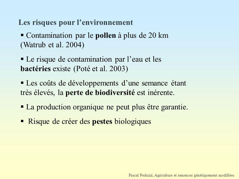 Pascal Peduzzi, Agriculture et semences génétiquement modifiées Les risques pour l'environnement  Contamination par le pollen à plus de 20 km (Watrub et al.