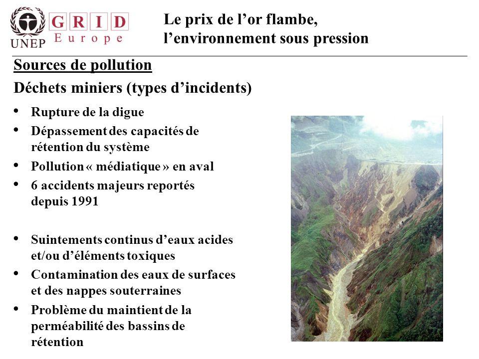Le prix de l'or flambe, l'environnement sous pression Sources de pollution Déchets miniers (types d'incidents) Rupture de la digue Dépassement des cap