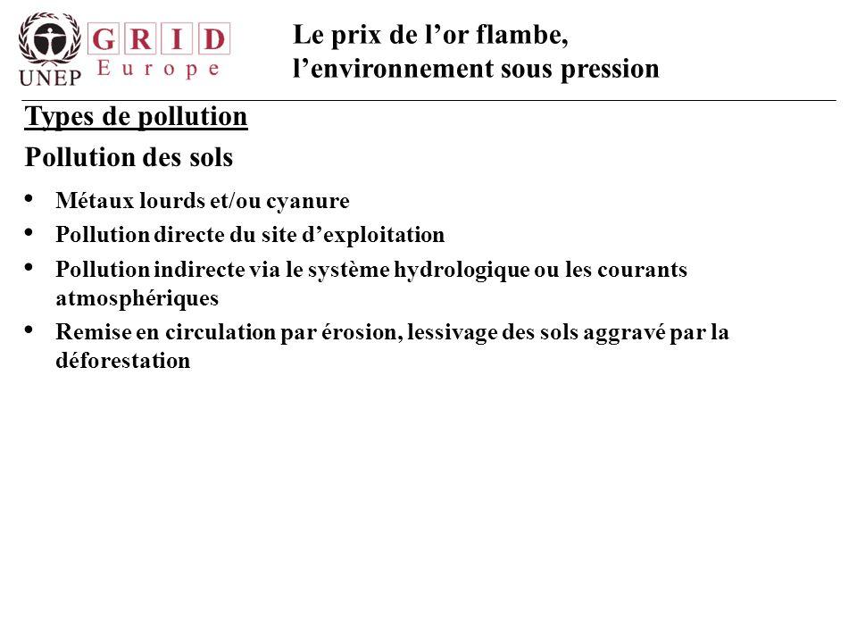 Le prix de l'or flambe, l'environnement sous pression Types de pollution Pollution des sols Métaux lourds et/ou cyanure Pollution directe du site d'ex