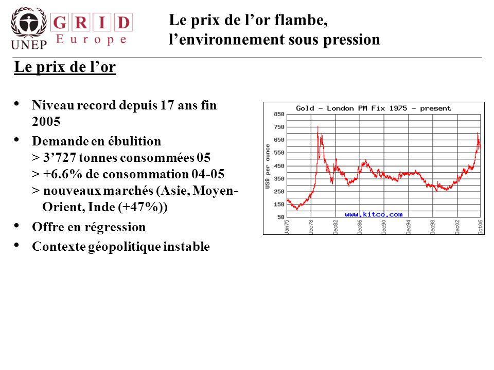 Le prix de l'or flambe, l'environnement sous pression Niveau record depuis 17 ans fin 2005 Demande en ébulition > 3'727 tonnes consommées 05 > +6.6% d