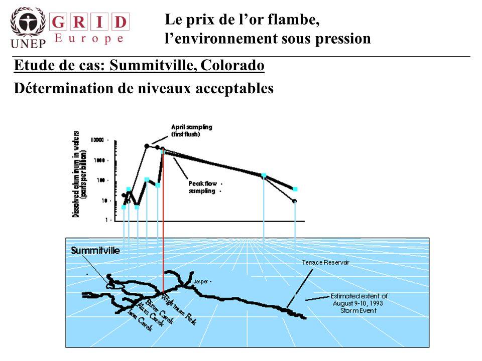 Le prix de l'or flambe, l'environnement sous pression Etude de cas: Summitville, Colorado Détermination de niveaux acceptables