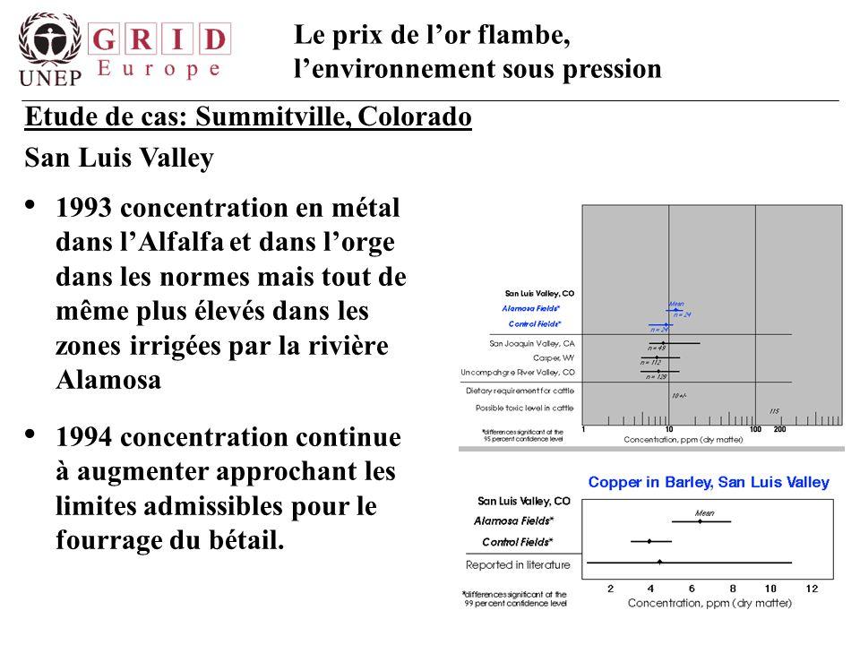 Le prix de l'or flambe, l'environnement sous pression 1993 concentration en métal dans l'Alfalfa et dans l'orge dans les normes mais tout de même plus