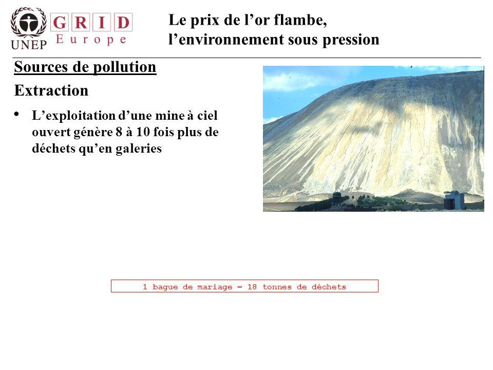 Le prix de l'or flambe, l'environnement sous pression L'exploitation d'une mine à ciel ouvert génère 8 à 10 fois plus de déchets qu'en galeries Source