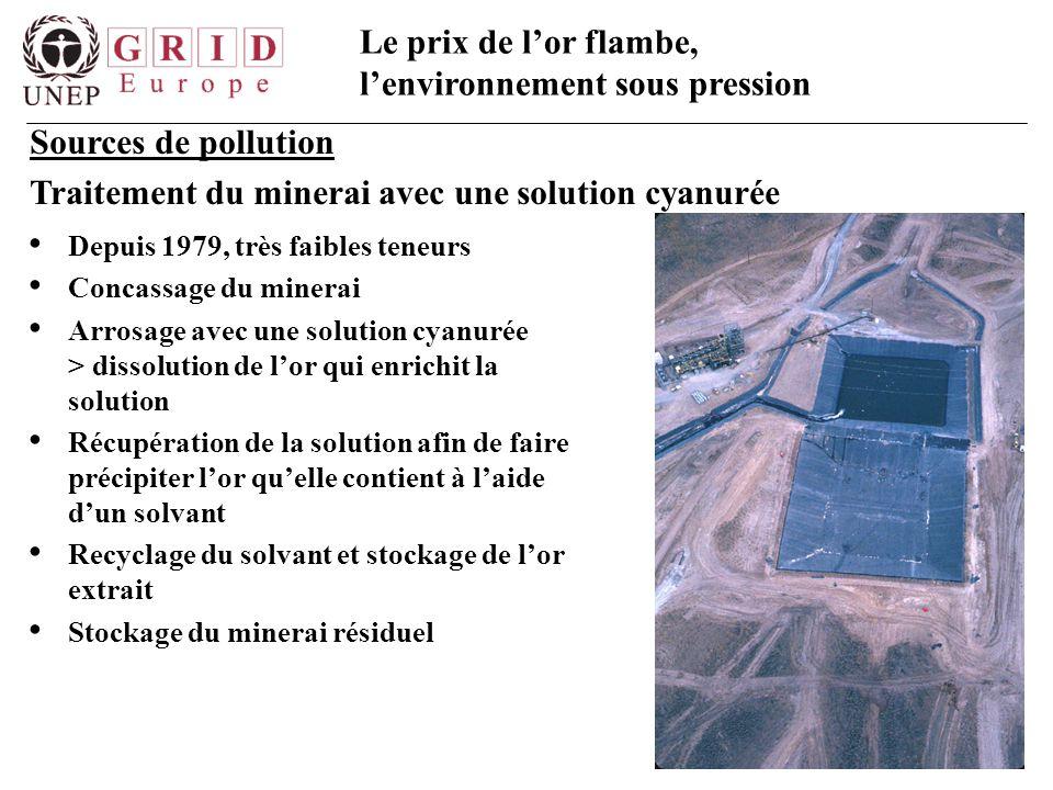 Le prix de l'or flambe, l'environnement sous pression Depuis 1979, très faibles teneurs Concassage du minerai Arrosage avec une solution cyanurée > di