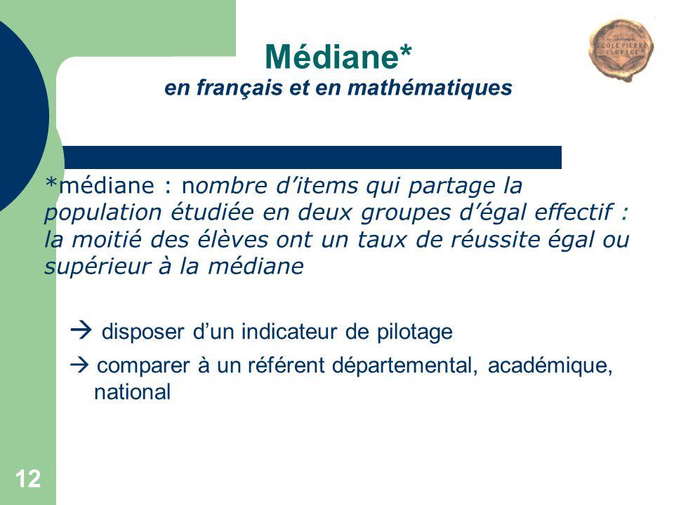 12 Médiane* en français et en mathématiques *médiane : nombre d'items qui partage la population étudiée en deux groupes d'égal effectif : la moitié de