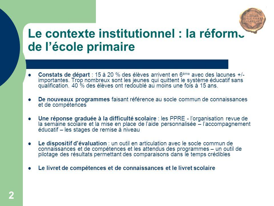 2 Le contexte institutionnel : la réforme de l'école primaire Constats de départ : 15 à 20 % des élèves arrivent en 6 ème avec des lacunes +/- importa