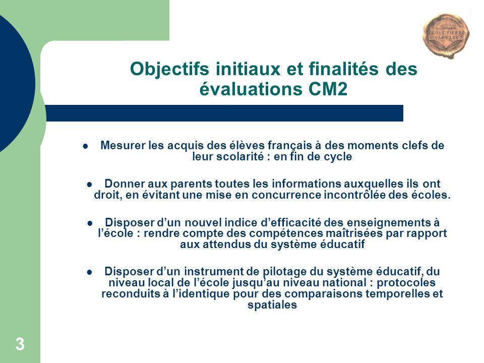 3 Objectifs initiaux et finalités des évaluations CM2 Mesurer les acquis des élèves français à des moments clefs de leur scolarité : en fin de cycle D