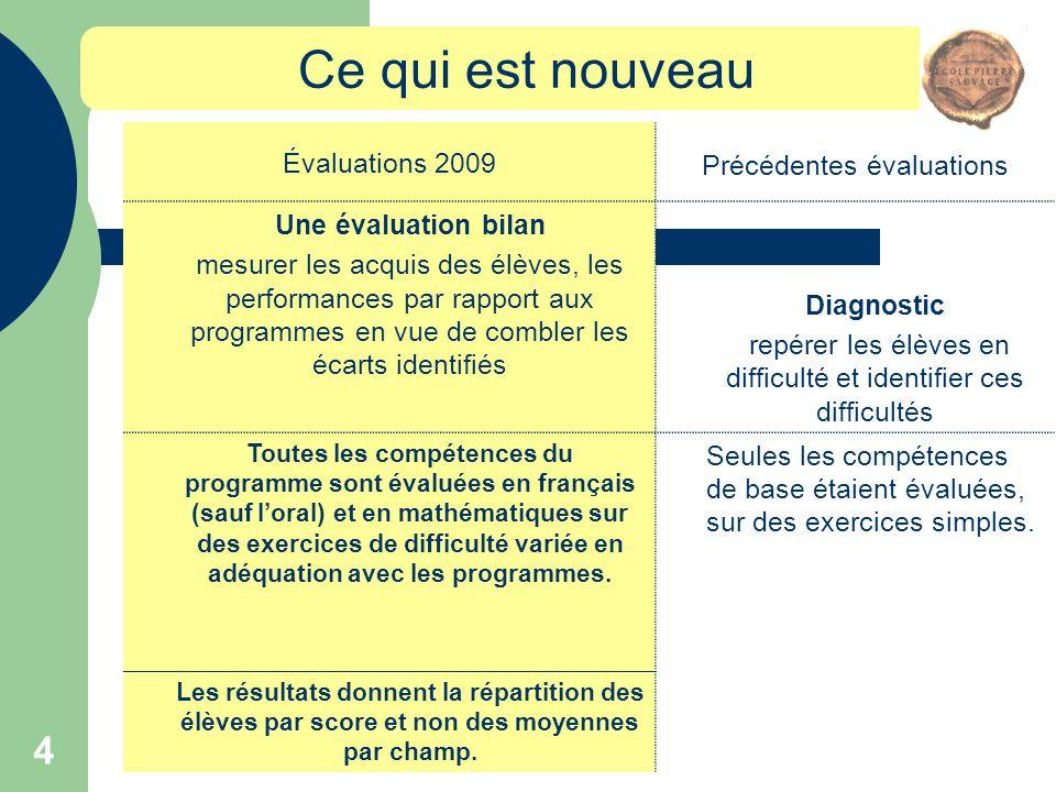 4 Ce qui est nouveau Évaluations 2009 Précédentes évaluations Une évaluation bilan mesurer les acquis des élèves, les performances par rapport aux pro