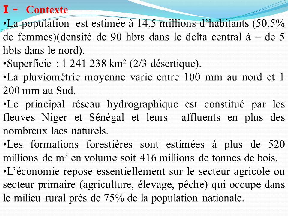 I - Contexte La population est estimée à 14,5 millions d'habitants (50,5% de femmes)(densité de 90 hbts dans le delta central à – de 5 hbts dans le no
