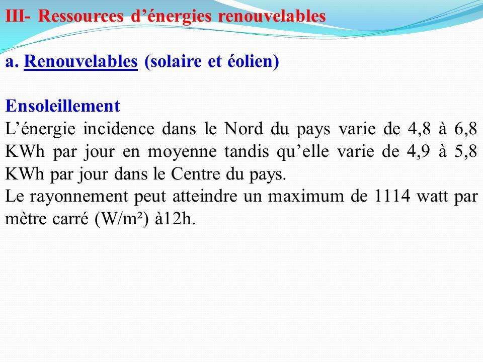 III- Ressources d'énergies renouvelables a. Renouvelables (solaire et éolien) Ensoleillement L'énergie incidence dans le Nord du pays varie de 4,8 à 6