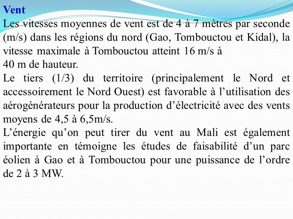Vent Les vitesses moyennes de vent est de 4 à 7 mètres par seconde (m/s) dans les régions du nord (Gao, Tombouctou et Kidal), la vitesse maximale à To