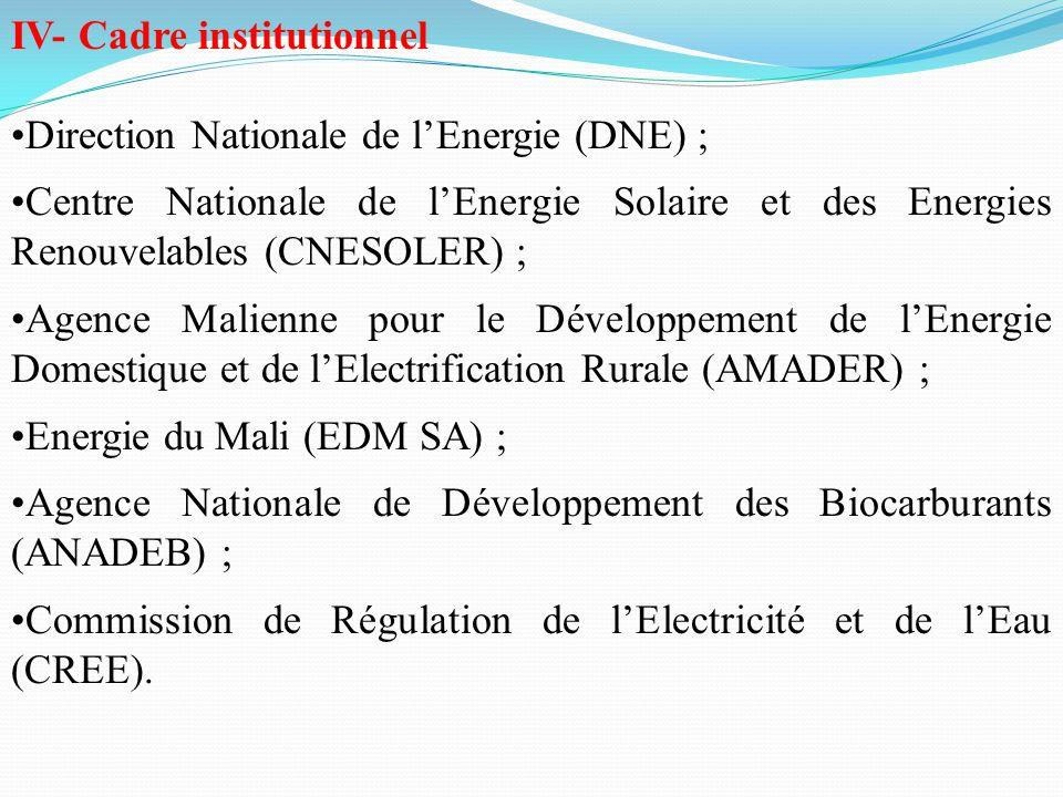 IV- Cadre institutionnel Direction Nationale de l'Energie (DNE) ; Centre Nationale de l'Energie Solaire et des Energies Renouvelables (CNESOLER) ; Age