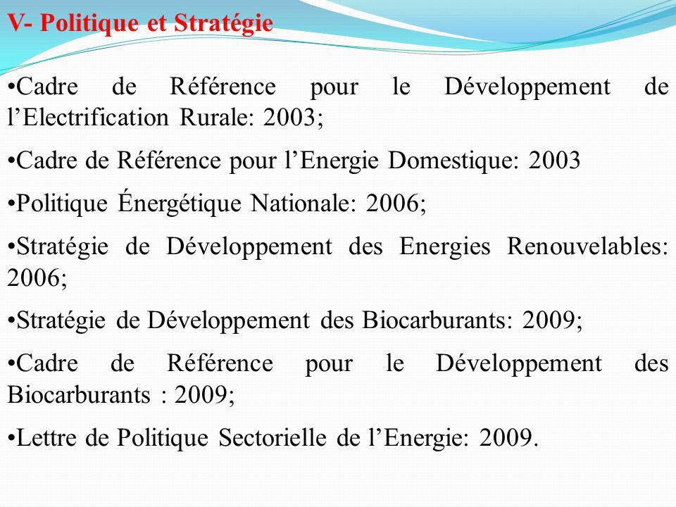 V- Politique et Stratégie Cadre de Référence pour le Développement de l'Electrification Rurale: 2003; Cadre de Référence pour l'Energie Domestique: 20