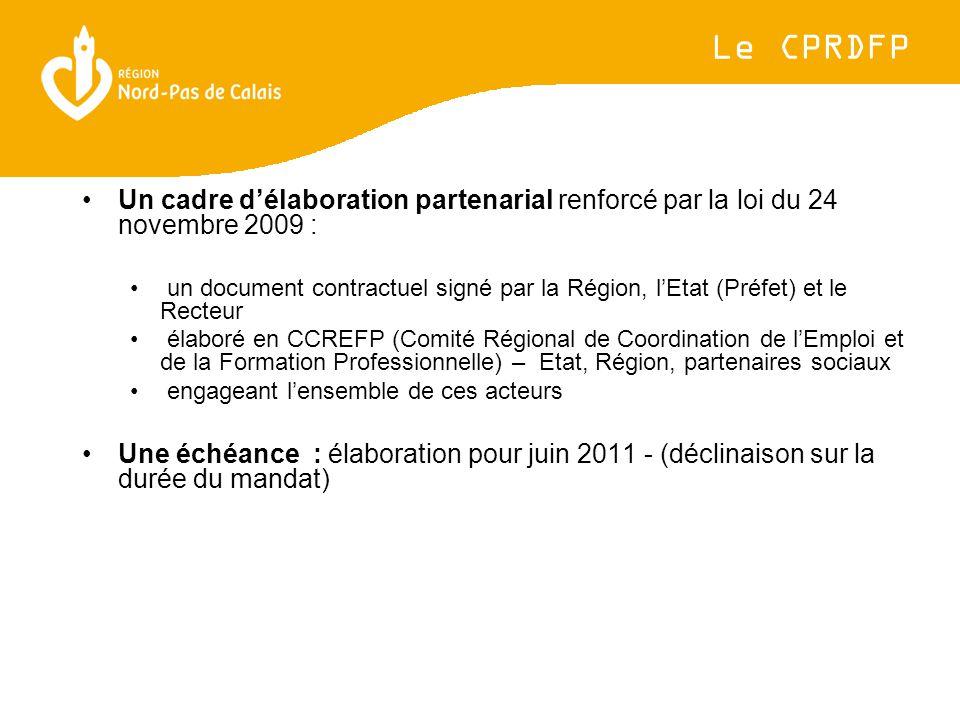 Le CPRDFP Un cadre d'élaboration partenarial renforcé par la loi du 24 novembre 2009 : un document contractuel signé par la Région, l'Etat (Préfet) et le Recteur élaboré en CCREFP (Comité Régional de Coordination de l'Emploi et de la Formation Professionnelle) – Etat, Région, partenaires sociaux engageant l'ensemble de ces acteurs Une échéance : élaboration pour juin 2011 - (déclinaison sur la durée du mandat)
