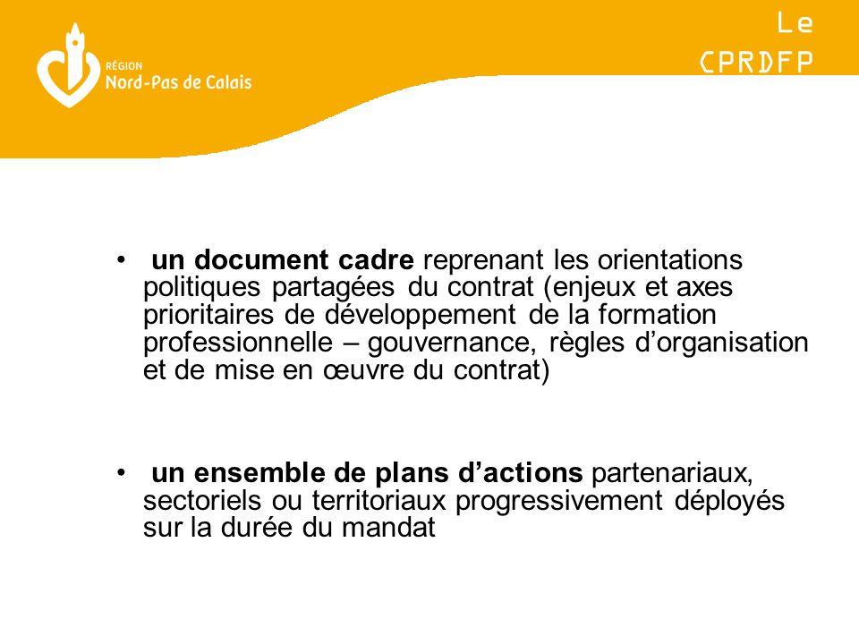 un document cadre reprenant les orientations politiques partagées du contrat (enjeux et axes prioritaires de développement de la formation professionnelle – gouvernance, règles d'organisation et de mise en œuvre du contrat) un ensemble de plans d'actions partenariaux, sectoriels ou territoriaux progressivement déployés sur la durée du mandat Le CPRDFP