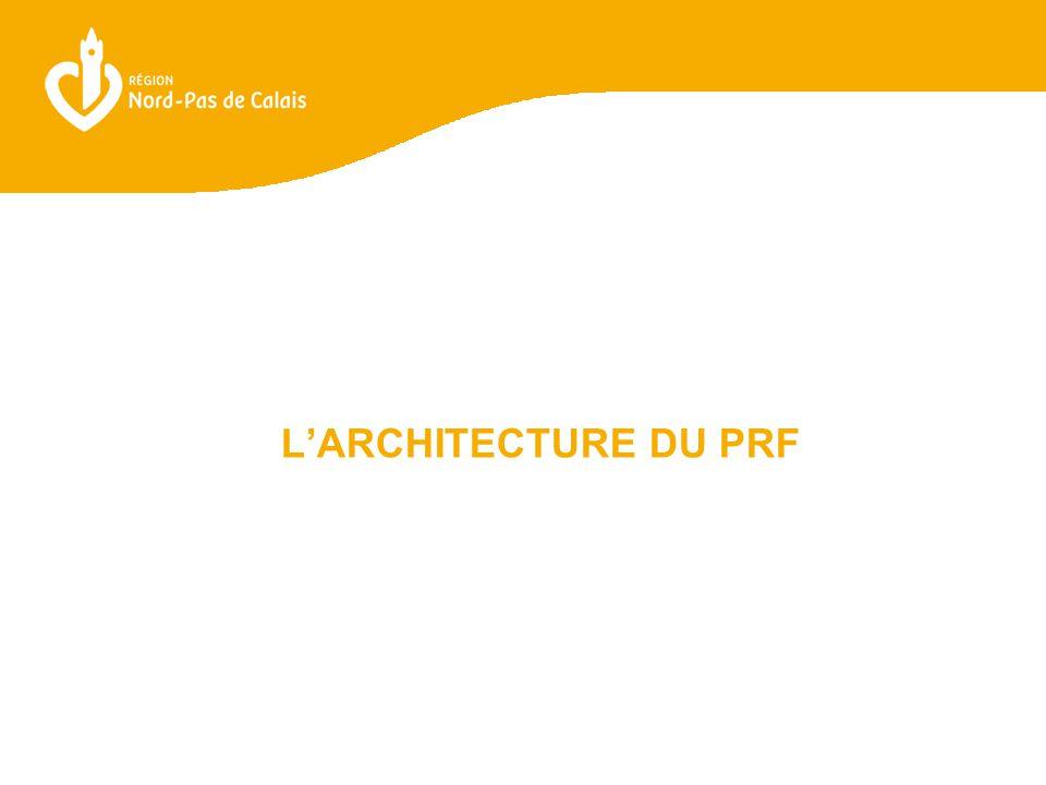L'ARCHITECTURE DU PRF