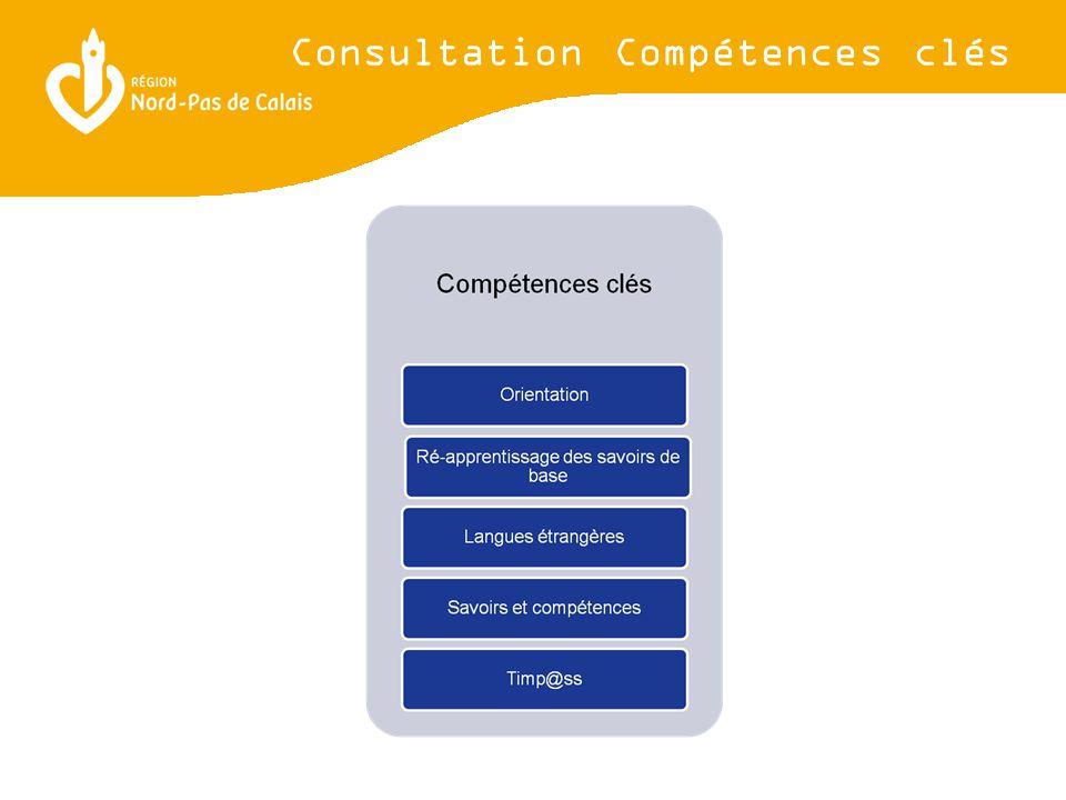 Consultation Compétences clés