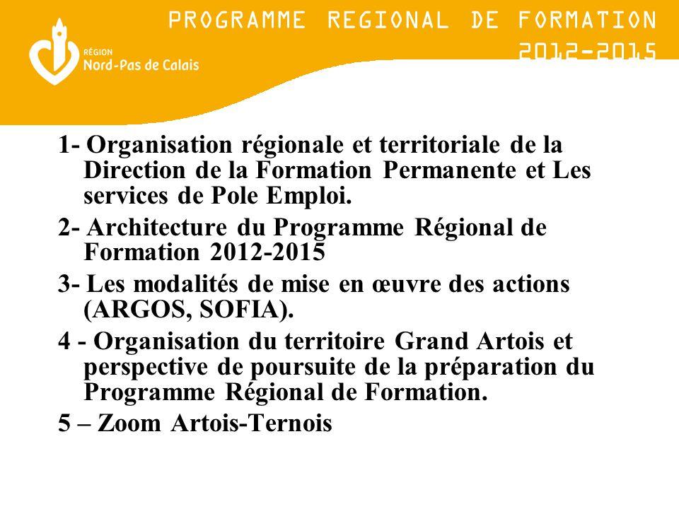 1- Organisation régionale et territoriale de la Direction de la Formation Permanente et Les services de Pole Emploi.